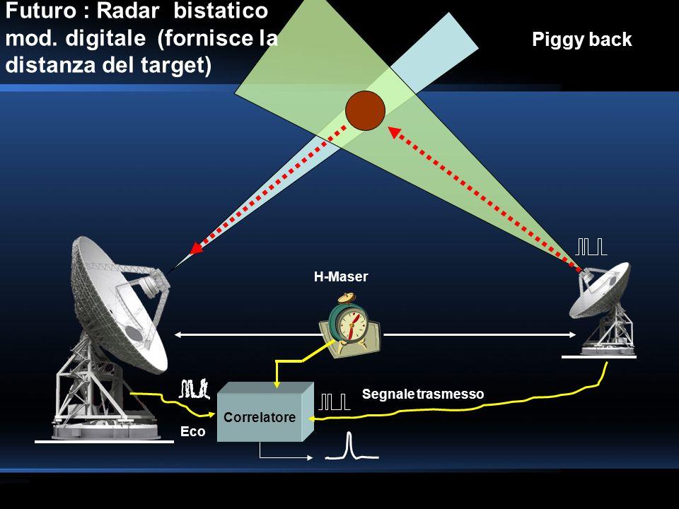 Correlatore Segnale trasmesso Eco H-Maser Futuro : Radar bistatico mod. digitale (fornisce la distanza del target) Piggy back