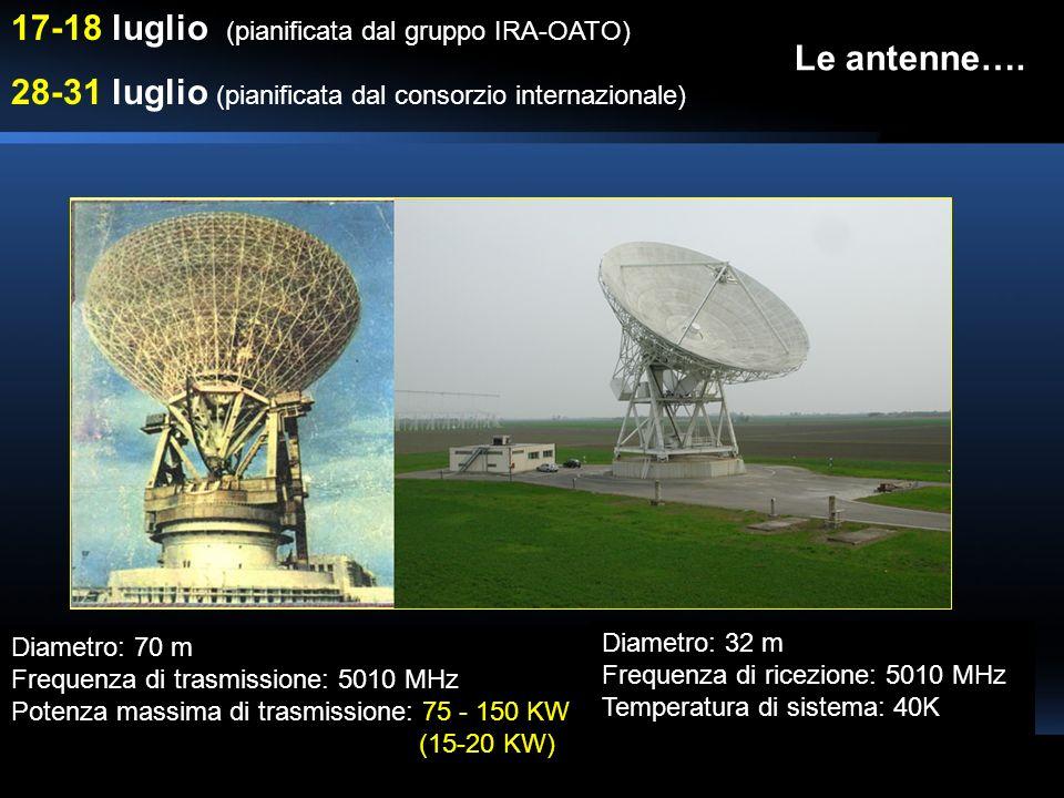 17-18 luglio (pianificata dal gruppo IRA-OATO) 28-31 luglio (pianificata dal consorzio internazionale) Diametro: 70 m Frequenza di trasmissione: 5010
