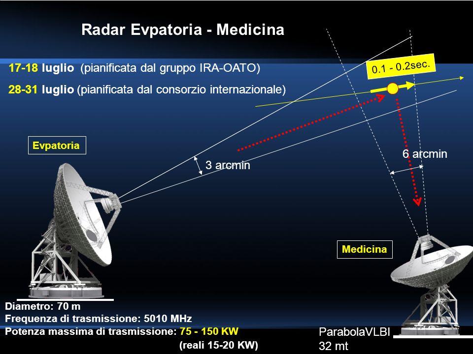 Medicina Evpatoria 0.1 - 0.2sec. SCENARIO Radar Evpatoria - Medicina Diametro: 70 m Frequenza di trasmissione: 5010 MHz Potenza massima di trasmission
