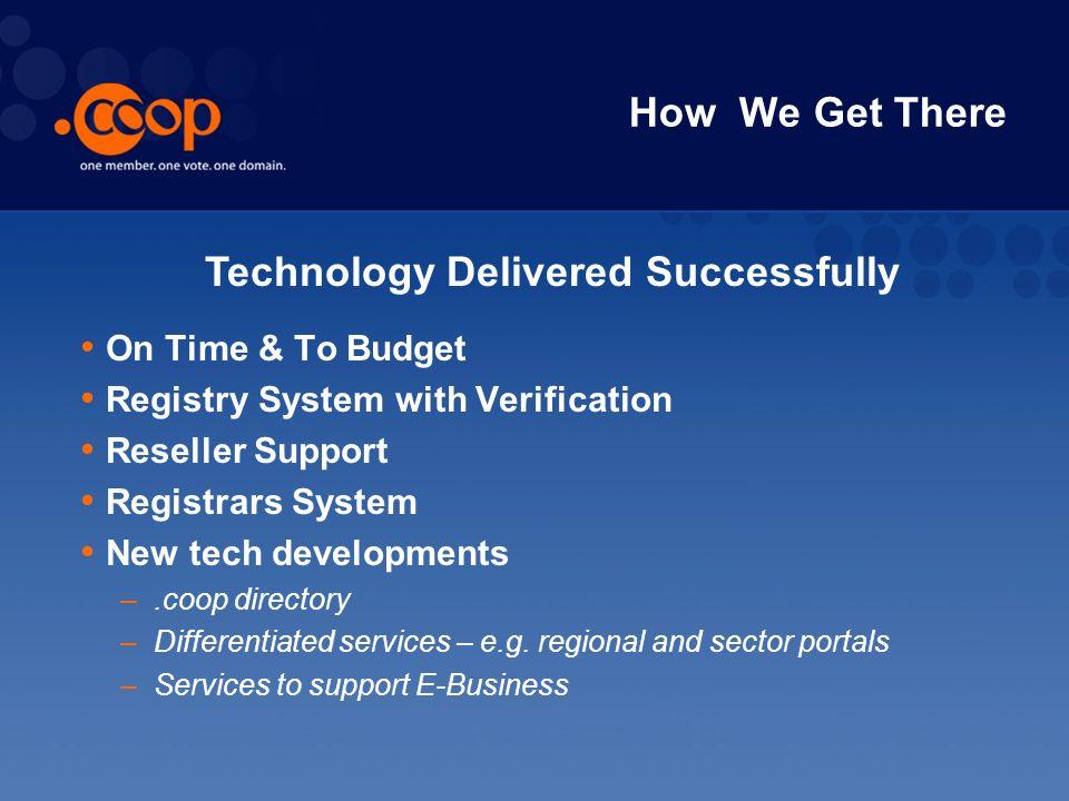 DotCoop Partners www.cooplink.coop Marketing@cooplink.coop Via A.