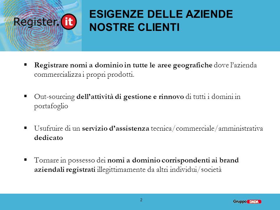 3 PRINCIPALI REQUISITI PER REGISTRARE I DOMINI TERRITORIALI (ccTLD) Sede Locale (es.