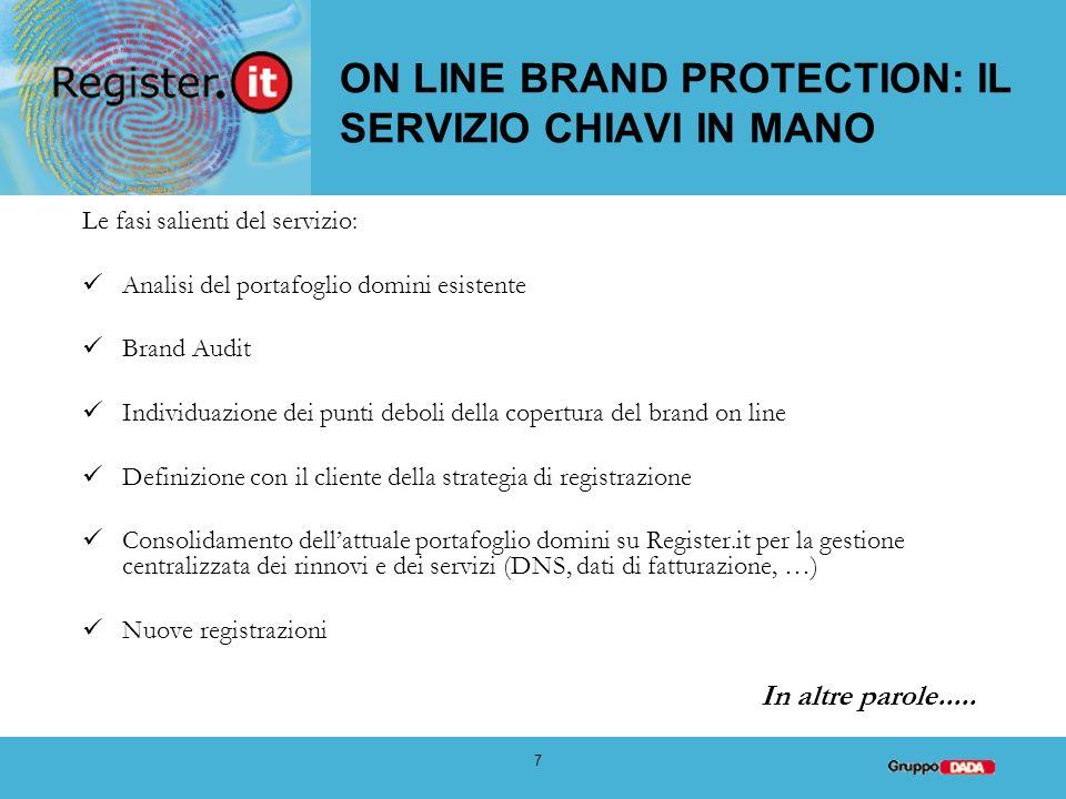 8 ON LINE BRAND PROTECTION: IL SERVIZIO CHIAVI IN MANO … CI OCCUPIAMO DI TUTTO NOI !!.