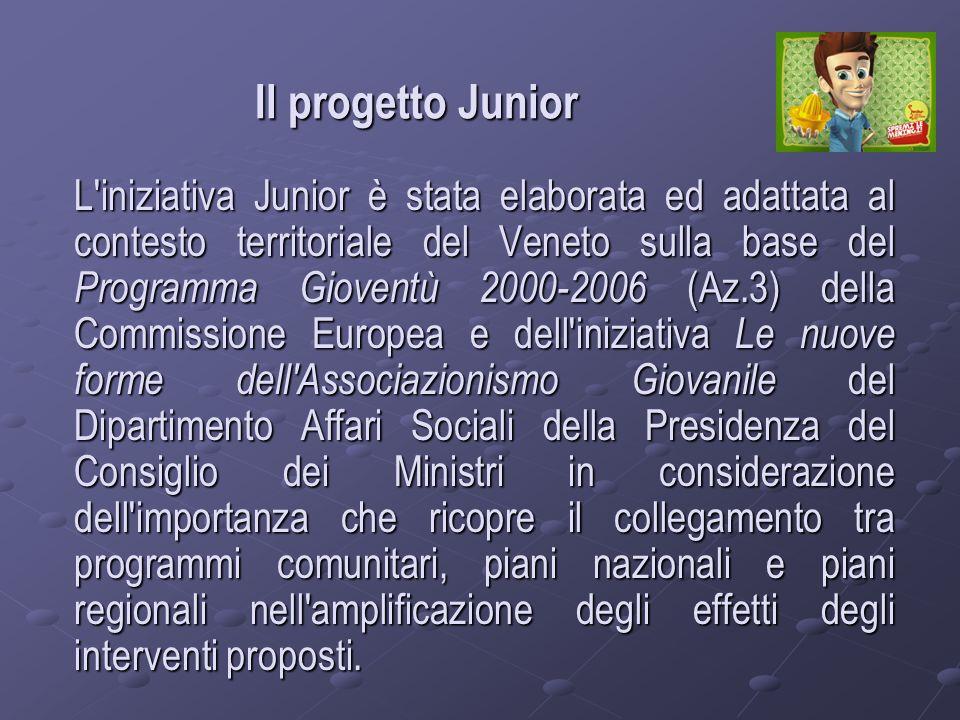 Il progetto Junior Lintervento si pone come incubatore di idee pensate nel mondo giovanile, con lobiettivo di incoraggiare lo spirito di iniziativa dei giovani, offrendo loro gli strumenti per progettare e realizzare attività nel contesto sociale e culturale in cui vivono.