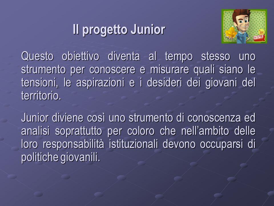 Il progetto Junior Questo obiettivo diventa al tempo stesso uno strumento per conoscere e misurare quali siano le tensioni, le aspirazioni e i desideri dei giovani del territorio.