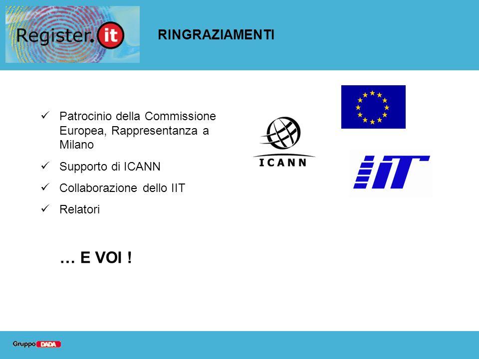 RINGRAZIAMENTI Patrocinio della Commissione Europea, Rappresentanza a Milano Supporto di ICANN Collaborazione dello IIT Relatori … E VOI !