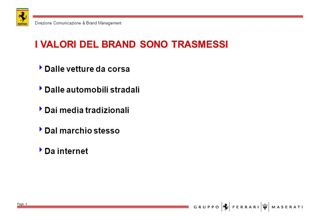 Lattività su internet di Ferrari iniziò nel 1995 con il primo sito istituzionale.