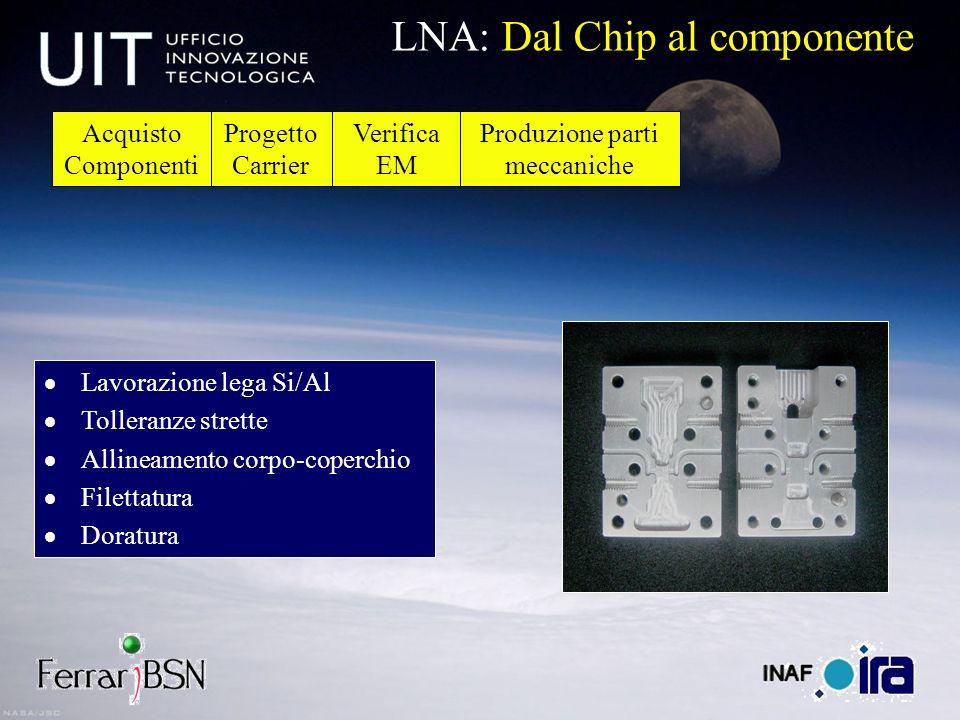 Lavorazione lega Si/Al Tolleranze strette Allineamento corpo-coperchio Filettatura Doratura LNA: Dal Chip al componente Progetto Carrier Verifica EM P