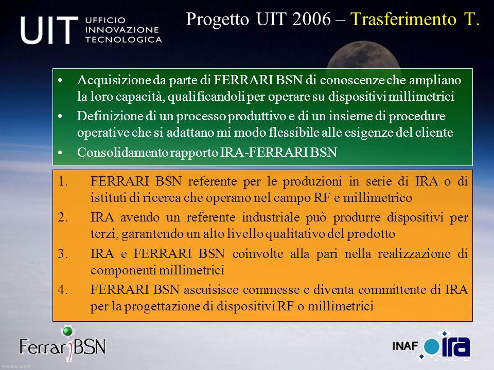 Acquisizione da parte di FERRARI BSN di conoscenze che ampliano la loro capacità, qualificandoli per operare su dispositivi millimetrici Definizione di un processo produttivo e di un insieme di procedure operative che si adattano mi modo flessibile alle esigenze del cliente Consolidamento rapporto IRA-FERRARI BSN Progetto UIT 2006 – Trasferimento T.