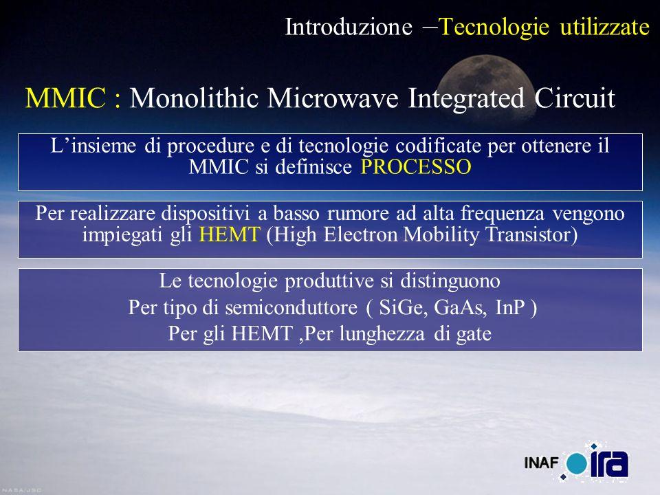 Introduzione – Tecnologie utilizzate Linsieme di procedure e di tecnologie codificate per ottenere il MMIC si definisce PROCESSO Le tecnologie produttive si distinguono Per tipo di semiconduttore ( SiGe, GaAs, InP ) Per gli HEMT,Per lunghezza di gate MMIC : Monolithic Microwave Integrated Circuit Per realizzare dispositivi a basso rumore ad alta frequenza vengono impiegati gli HEMT (High Electron Mobility Transistor)
