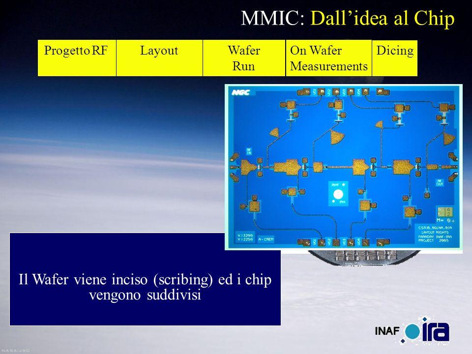 MMIC: Dallidea al Chip Progetto RFLayoutWafer Run On Wafer Measurements Dicing Ausilio di CAD di simulazione basati su librerie di modelli dei dispositivi Ausilio di simulatori EM per definire il comportamento di strutture complesse Definizione di un layout che deve rispettare regole ben precise.