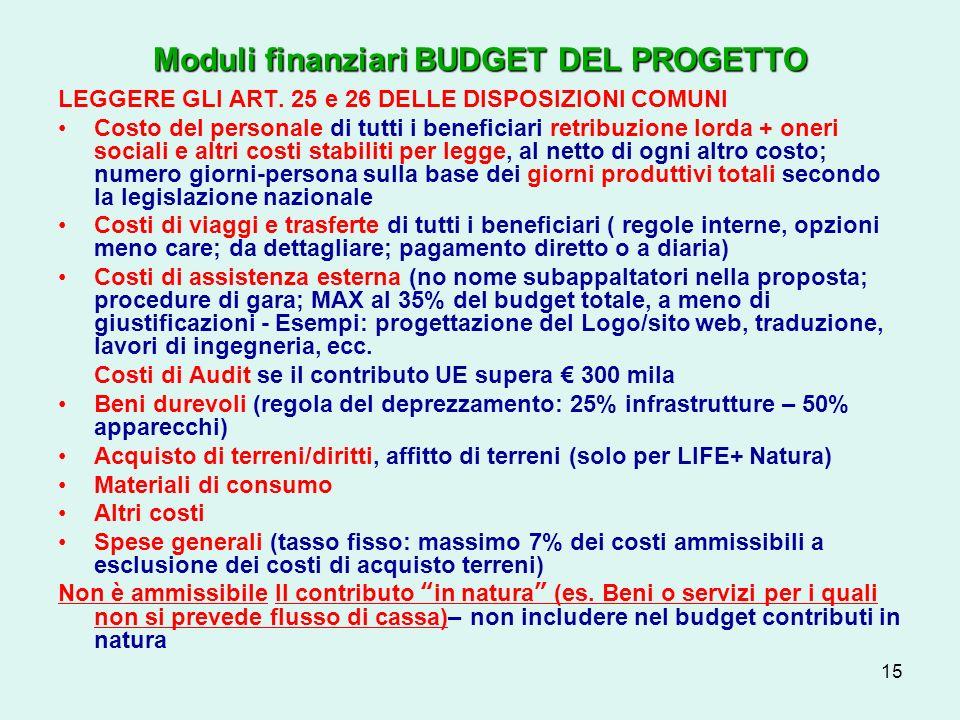 15 Moduli finanziari BUDGET DEL PROGETTO LEGGERE GLI ART.