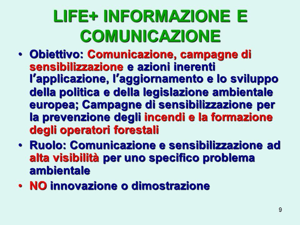9 LIFE+ INFORMAZIONE E COMUNICAZIONE Obiettivo: Comunicazione, campagne di sensibilizzazione e azioni inerenti lapplicazione, laggiornamento e lo sviluppo della politica e della legislazione ambientale europea; Campagne di sensibilizzazione per la prevenzione degli incendi e la formazione degli operatori forestaliObiettivo: Comunicazione, campagne di sensibilizzazione e azioni inerenti lapplicazione, laggiornamento e lo sviluppo della politica e della legislazione ambientale europea; Campagne di sensibilizzazione per la prevenzione degli incendi e la formazione degli operatori forestali Ruolo: Comunicazione e sensibilizzazione ad alta visibilità per uno specifico problema ambientaleRuolo: Comunicazione e sensibilizzazione ad alta visibilità per uno specifico problema ambientale NO innovazione o dimostrazioneNO innovazione o dimostrazione