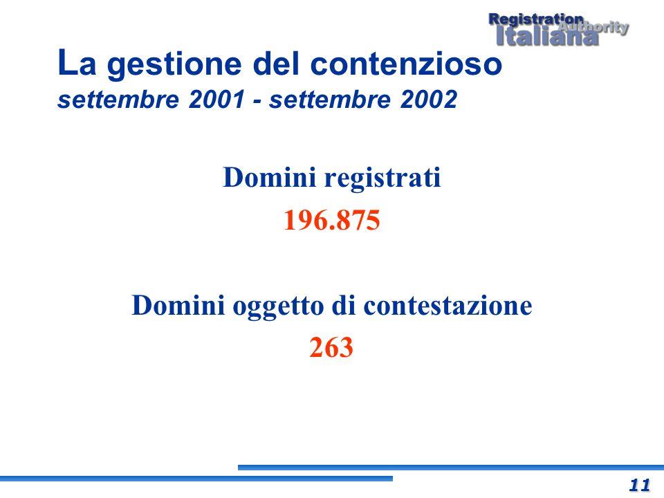 L a gestione del contenzioso settembre 2001 - settembre 2002 Domini registrati 196.875 Domini oggetto di contestazione 263 11