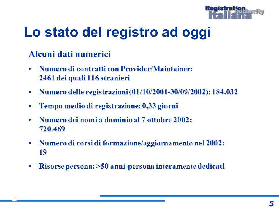 Lo stato del registro ad oggi Alcuni dati numerici Numero di contratti con Provider/Maintainer: 2461 dei quali 116 stranieriNumero di contratti con Pr