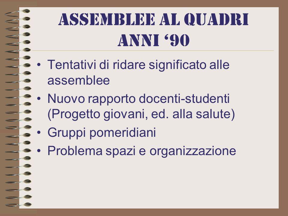 Assemblee al quadri anni 90 Tentativi di ridare significato alle assemblee Nuovo rapporto docenti-studenti (Progetto giovani, ed.