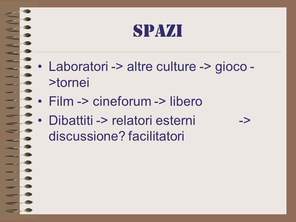 spazi Laboratori -> altre culture -> gioco - >tornei Film -> cineforum -> libero Dibattiti -> relatori esterni -> discussione.