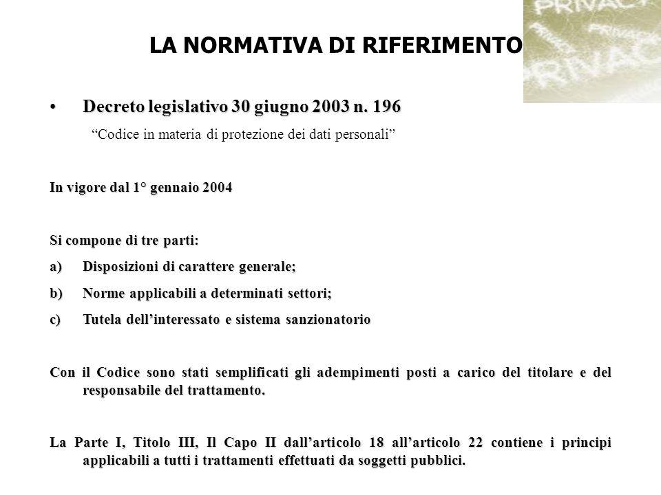 LA NORMATIVA DI RIFERIMENTO Decreto legislativo 30 giugno 2003 n. 196Decreto legislativo 30 giugno 2003 n. 196 Codice in materia di protezione dei dat