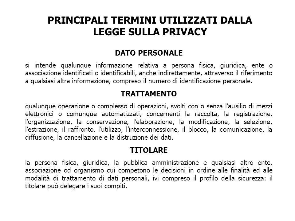 PRINCIPALI TERMINI UTILIZZATI DALLA LEGGE SULLA PRIVACY DATO PERSONALE si intende qualunque informazione relativa a persona fisica, giuridica, ente o