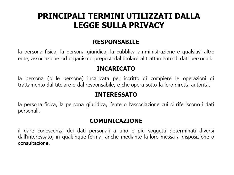 PRINCIPALI TERMINI UTILIZZATI DALLA LEGGE SULLA PRIVACY RESPONSABILE la persona fisica, la persona giuridica, la pubblica amministrazione e qualsiasi