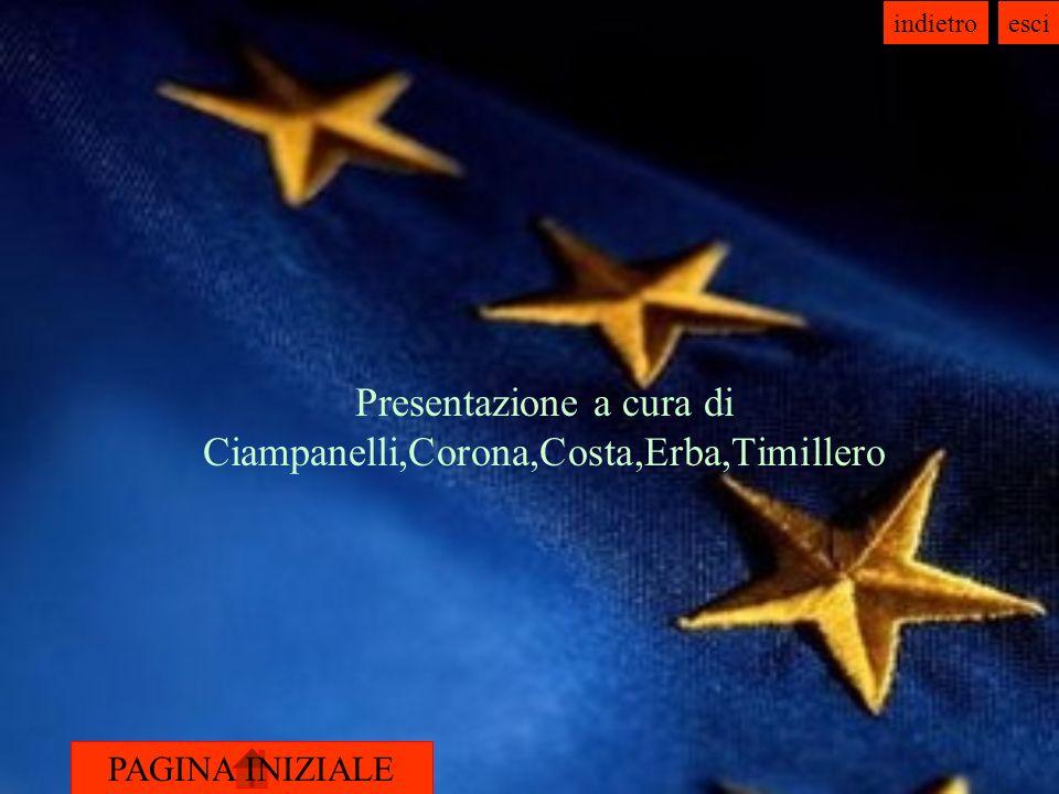 PAGINA INIZIALE indietroesci Presentazione a cura di Ciampanelli,Corona,Costa,Erba,Timillero