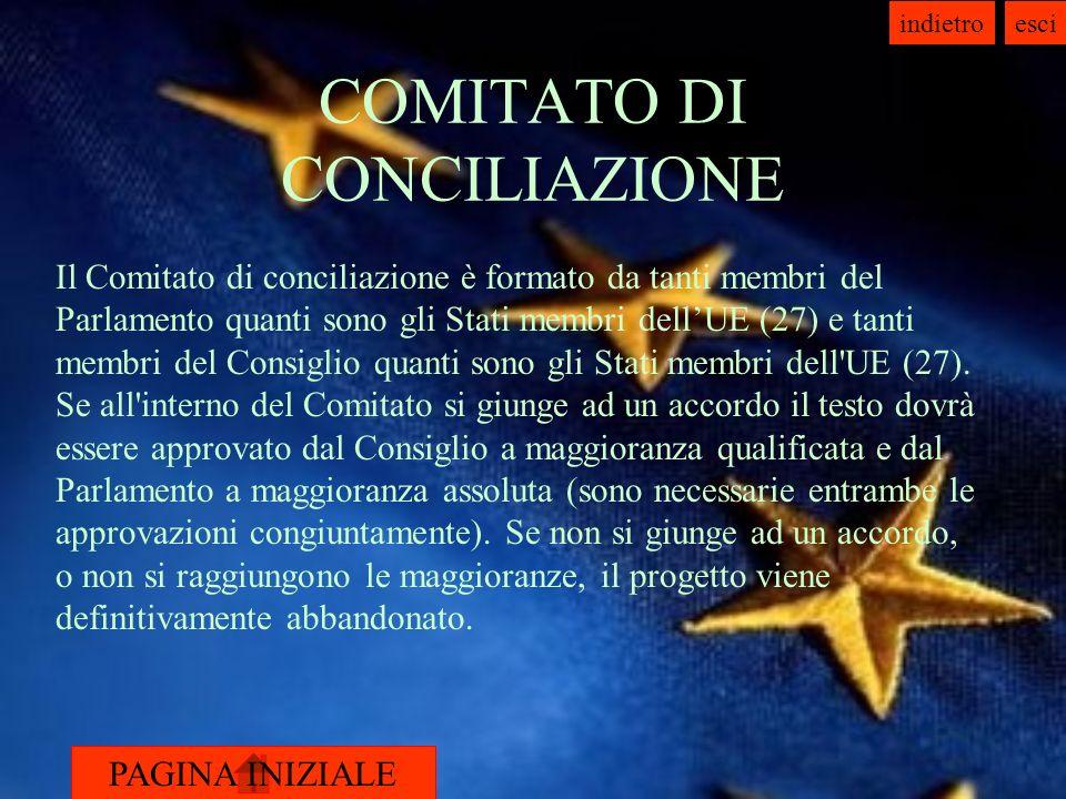 PAGINA INIZIALE indietroesci COMITATO DI CONCILIAZIONE Il Comitato di conciliazione è formato da tanti membri del Parlamento quanti sono gli Stati membri dellUE (27) e tanti membri del Consiglio quanti sono gli Stati membri dell UE (27).