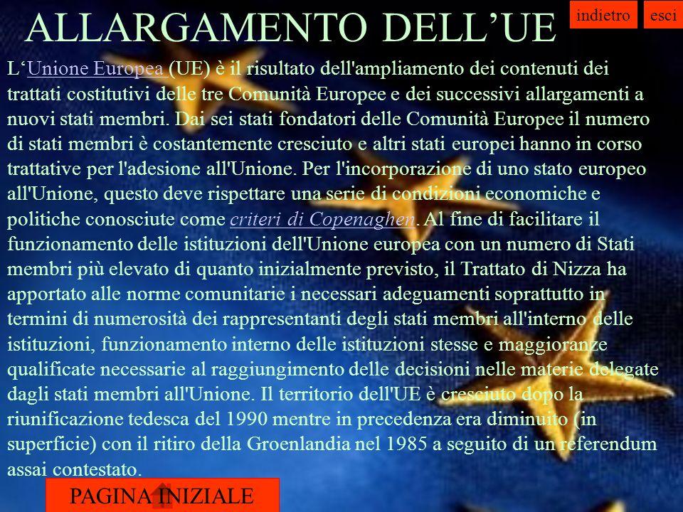 PAGINA INIZIALE indietroesci ALLARGAMENTO DELLUE LUnione Europea (UE) è il risultato dell ampliamento dei contenuti dei trattati costitutivi delle tre Comunità Europee e dei successivi allargamenti a nuovi stati membri.