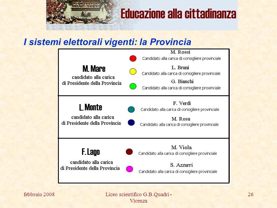 febbraio 2008Liceo scientifico G.B.Quadri - Vicenza 26 I sistemi elettorali vigenti: la Provincia