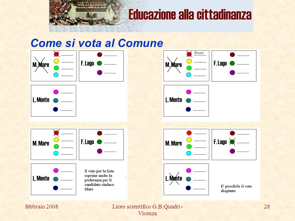 febbraio 2008Liceo scientifico G.B.Quadri - Vicenza 28 Come si vota al Comune