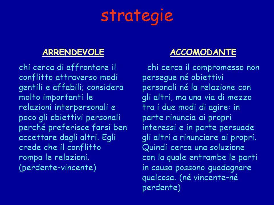 strategie ACCOMODANTE chi cerca il compromesso non persegue né obiettivi personali né la relazione con gli altri, ma una via di mezzo tra i due modi d