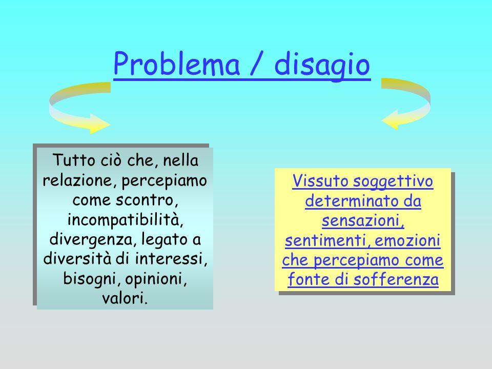 Problema / disagio Tutto ciò che, nella relazione, percepiamo come scontro, incompatibilità, divergenza, legato a diversità di interessi, bisogni, opi