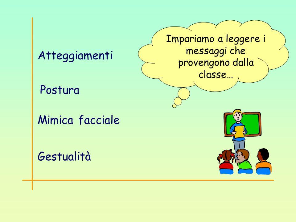 Atteggiamenti Postura Mimica facciale Gestualità Impariamo a leggere i messaggi che provengono dalla classe…