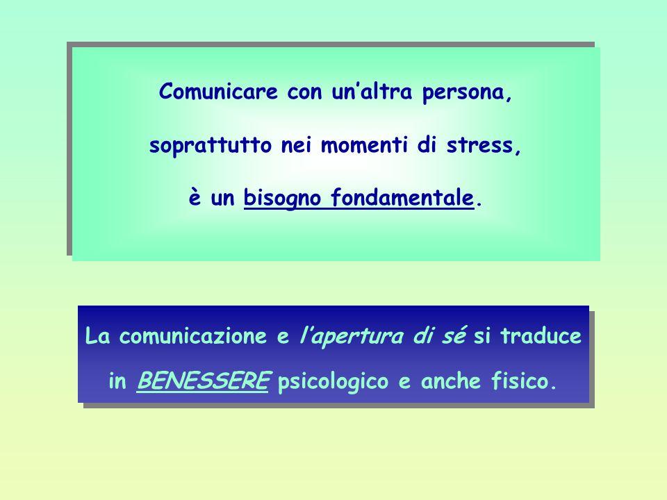 Comunicare con unaltra persona, soprattutto nei momenti di stress, è un bisogno fondamentale. Comunicare con unaltra persona, soprattutto nei momenti