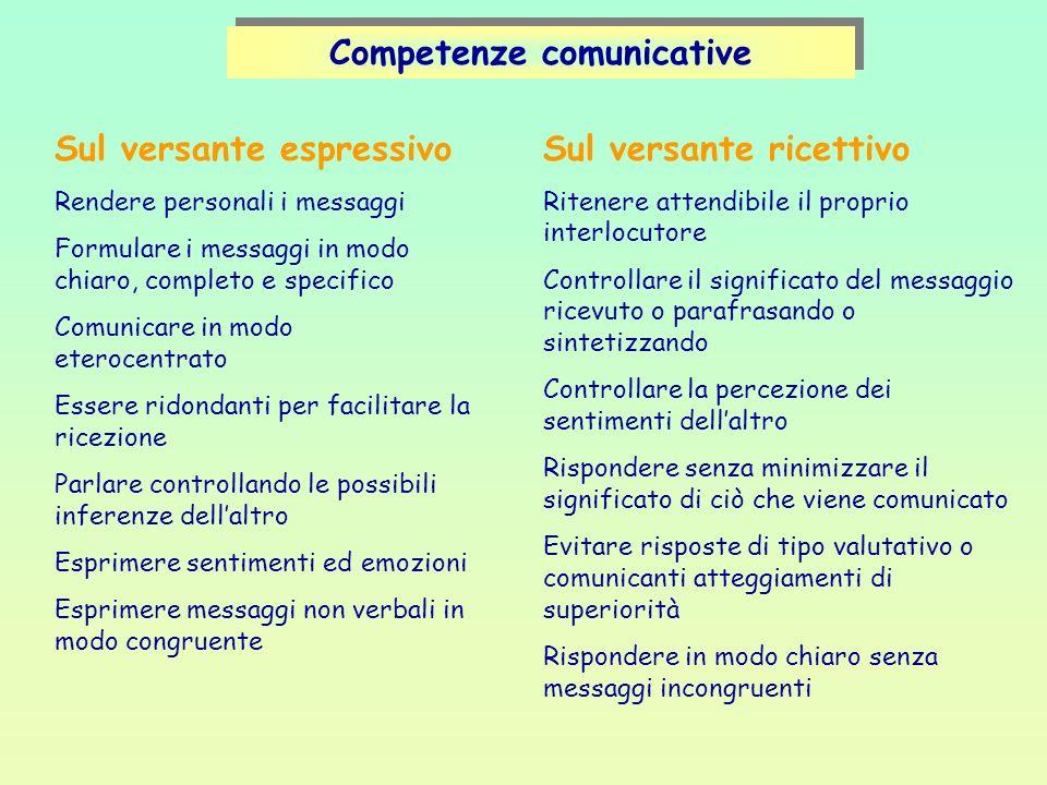 Competenze comunicative Sul versante espressivo Rendere personali i messaggi Formulare i messaggi in modo chiaro, completo e specifico Comunicare in m