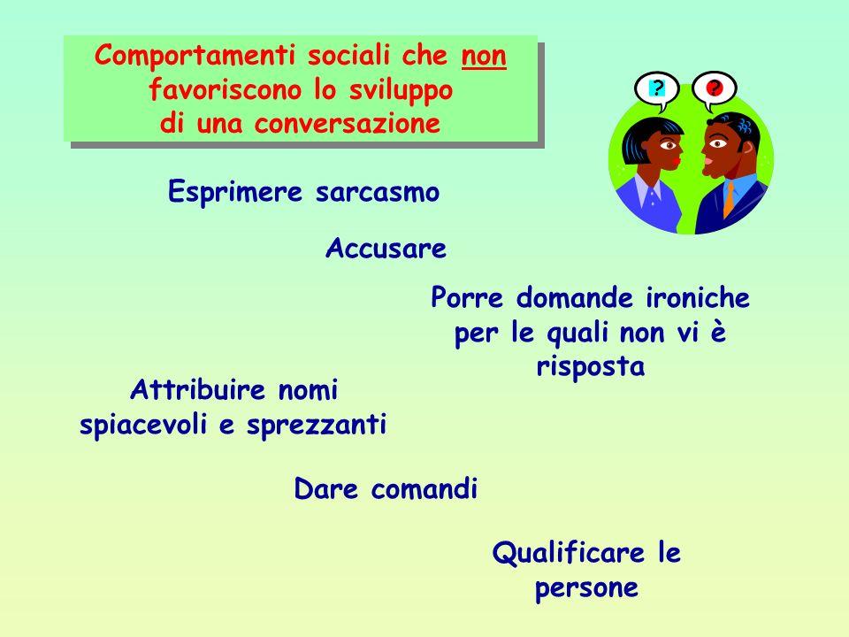 Comportamenti sociali che non favoriscono lo sviluppo di una conversazione Esprimere sarcasmo Accusare Porre domande ironiche per le quali non vi è ri