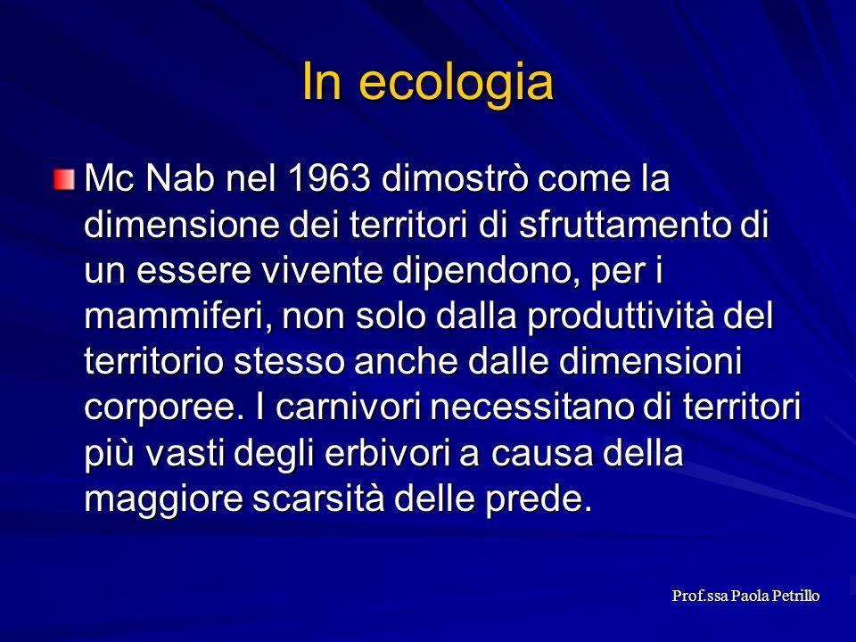 In ecologia Mc Nab nel 1963 dimostrò come la dimensione dei territori di sfruttamento di un essere vivente dipendono, per i mammiferi, non solo dalla