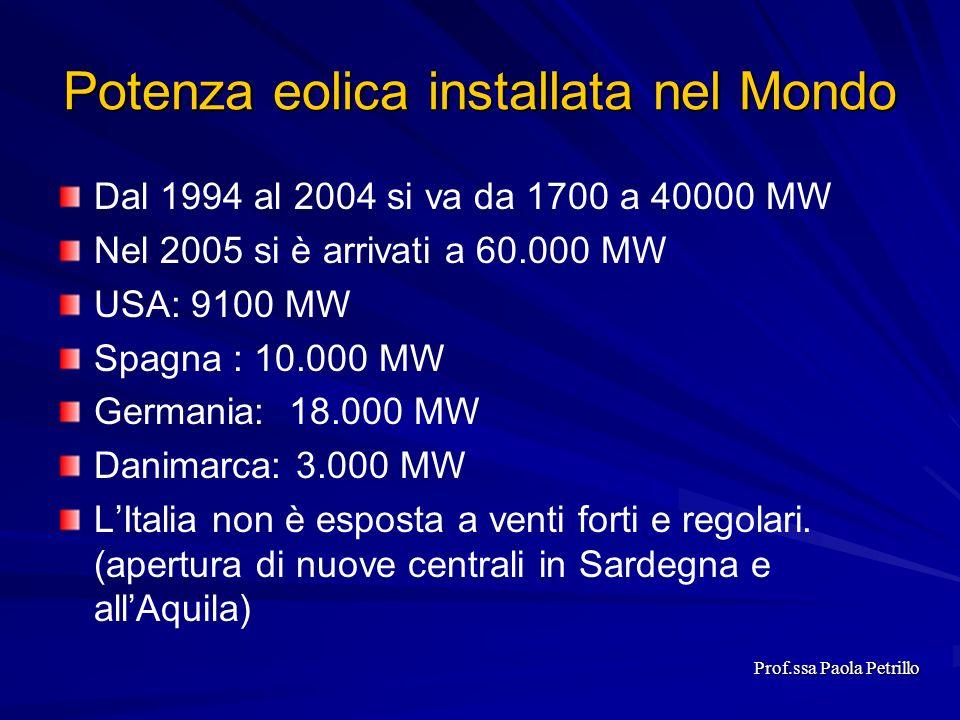 Potenza eolica installata nel Mondo Dal 1994 al 2004 si va da 1700 a 40000 MW Nel 2005 si è arrivati a 60.000 MW USA: 9100 MW Spagna : 10.000 MW Germa