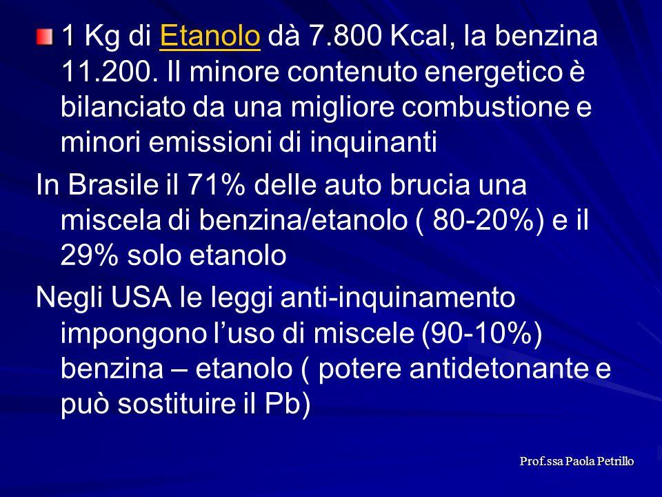 1 1 Kg di Etanolo dà 7.800 Kcal, la benzina 11.200. Il minore contenuto energetico è bilanciato da una migliore combustione e minori emissioni di inqu