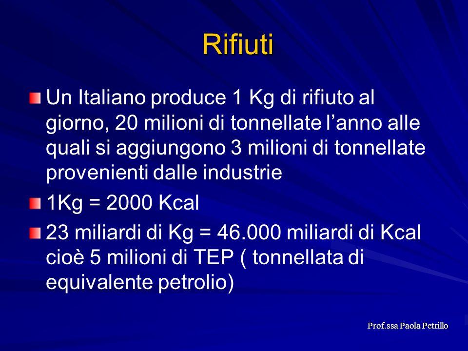 Rifiuti Rifiuti Un Italiano produce 1 Kg di rifiuto al giorno, 20 milioni di tonnellate lanno alle quali si aggiungono 3 milioni di tonnellate proveni