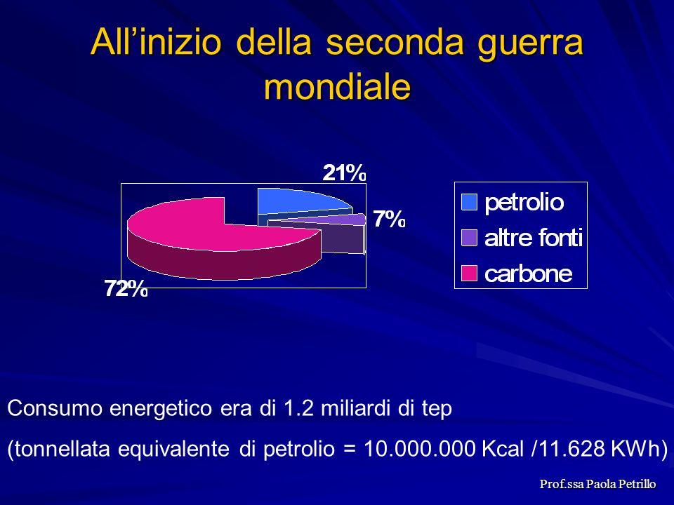 Allinizio della seconda guerra mondiale Consumo energetico era di 1.2 miliardi di tep (tonnellata equivalente di petrolio = 10.000.000 Kcal /11.628 KW