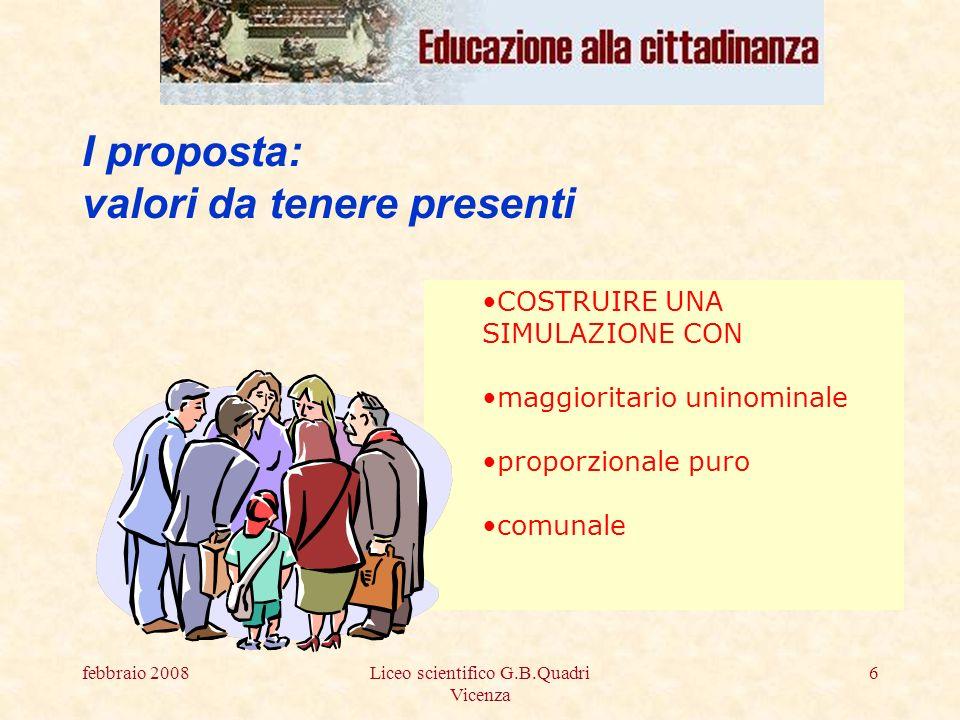 febbraio 2008Liceo scientifico G.B.Quadri Vicenza 6 I proposta: valori da tenere presenti COSTRUIRE UNA SIMULAZIONE CON maggioritario uninominale proporzionale puro comunale