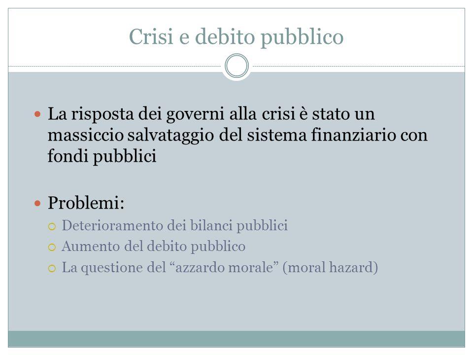 Crisi e debito pubblico La risposta dei governi alla crisi è stato un massiccio salvataggio del sistema finanziario con fondi pubblici Problemi: Deterioramento dei bilanci pubblici Aumento del debito pubblico La questione del azzardo morale (moral hazard)