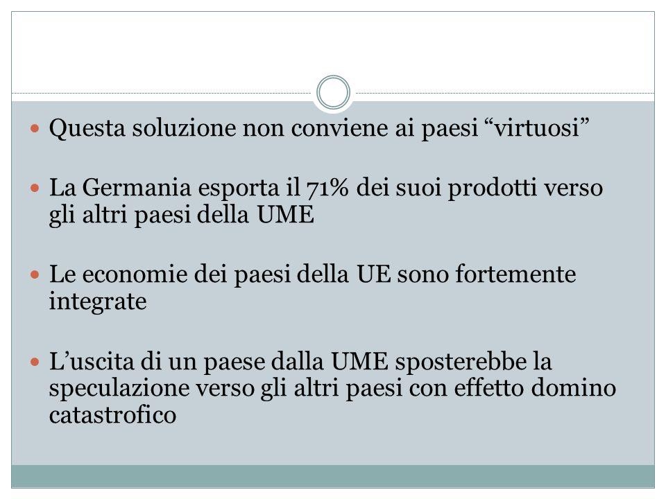 Questa soluzione non conviene ai paesi virtuosi La Germania esporta il 71% dei suoi prodotti verso gli altri paesi della UME Le economie dei paesi della UE sono fortemente integrate Luscita di un paese dalla UME sposterebbe la speculazione verso gli altri paesi con effetto domino catastrofico