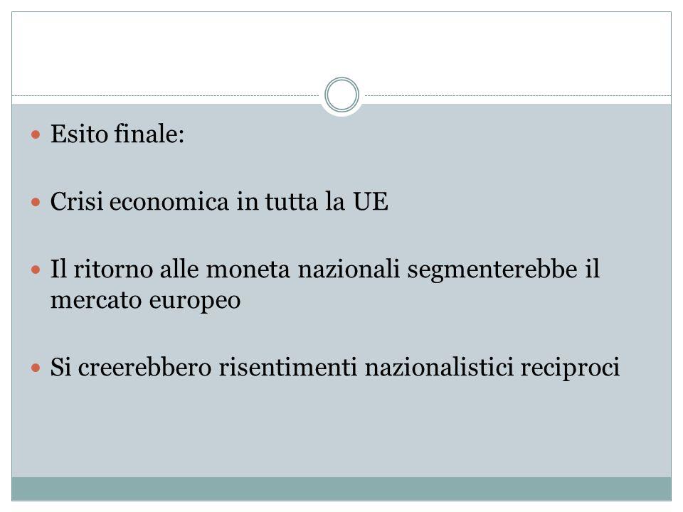 Esito finale: Crisi economica in tutta la UE Il ritorno alle moneta nazionali segmenterebbe il mercato europeo Si creerebbero risentimenti nazionalistici reciproci