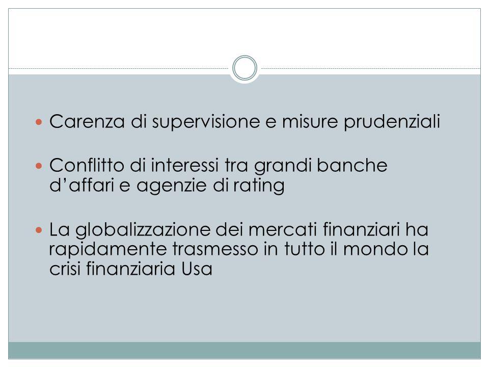 Carenza di supervisione e misure prudenziali Conflitto di interessi tra grandi banche daffari e agenzie di rating La globalizzazione dei mercati finanziari ha rapidamente trasmesso in tutto il mondo la crisi finanziaria Usa
