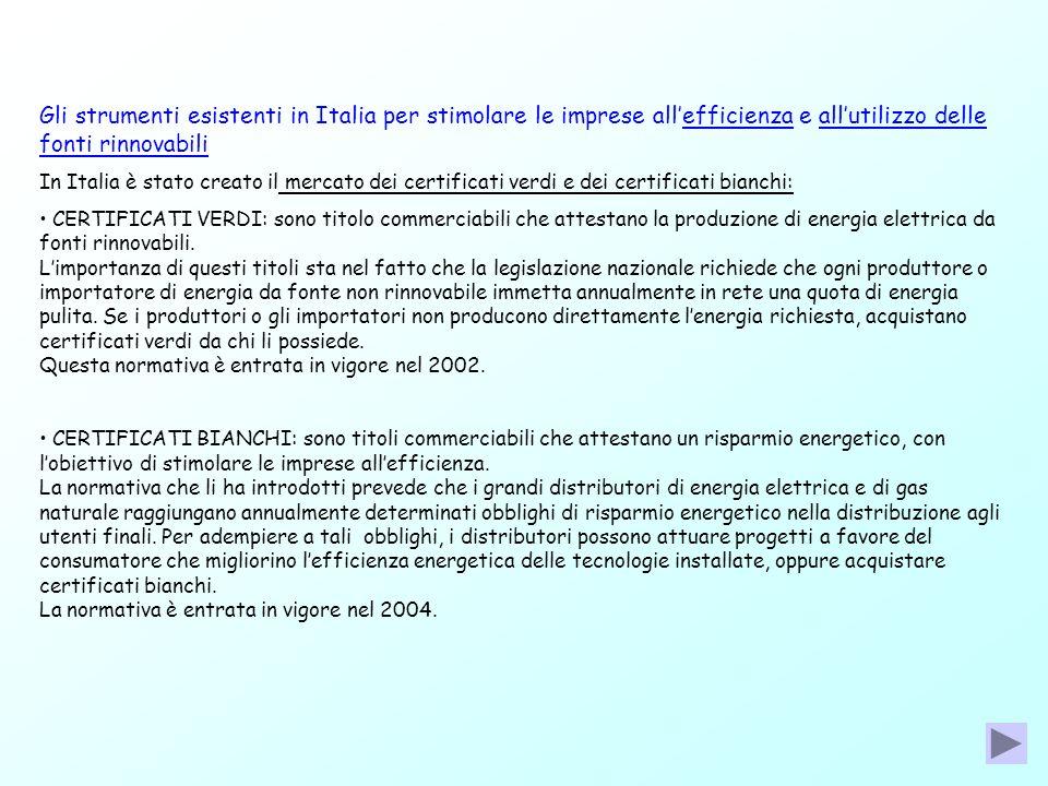 Gli strumenti esistenti in Italia per stimolare le imprese allefficienza e allutilizzo delle fonti rinnovabili In Italia è stato creato il mercato dei