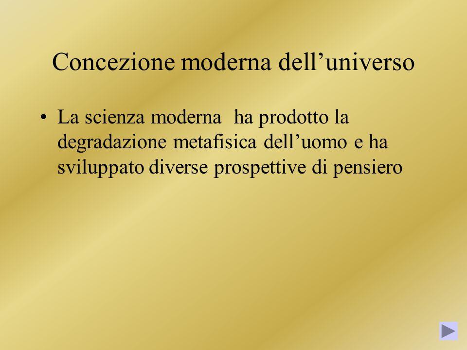 Concezione moderna delluniverso La scienza moderna ha prodotto la degradazione metafisica delluomo e ha sviluppato diverse prospettive di pensiero