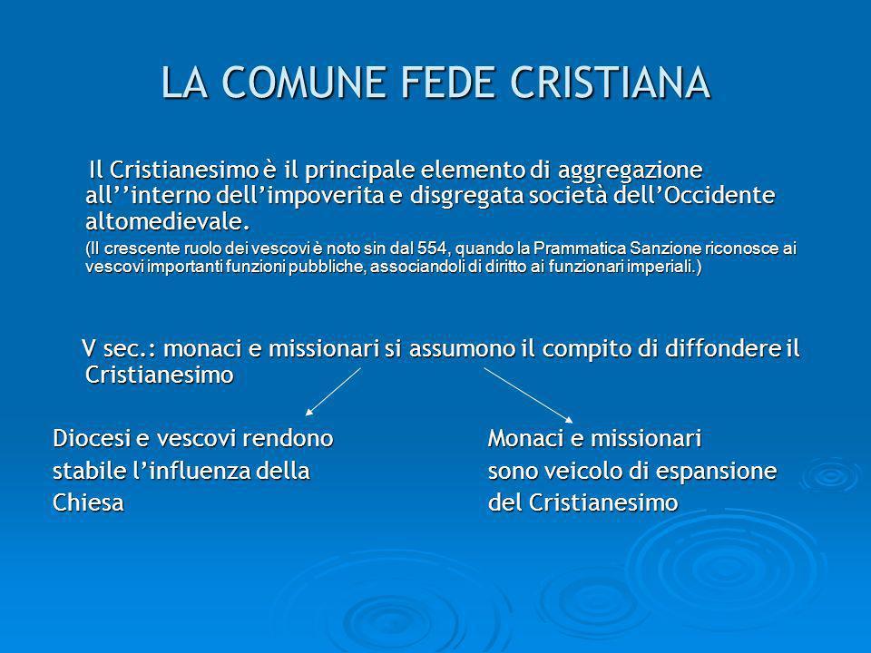 LA COMUNE FEDE CRISTIANA Il Cristianesimo è il principale elemento di aggregazione allinterno dellimpoverita e disgregata società dellOccidente altome