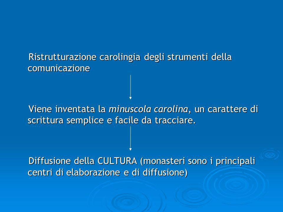Ristrutturazione carolingia degli strumenti della comunicazione Ristrutturazione carolingia degli strumenti della comunicazione Viene inventata la min