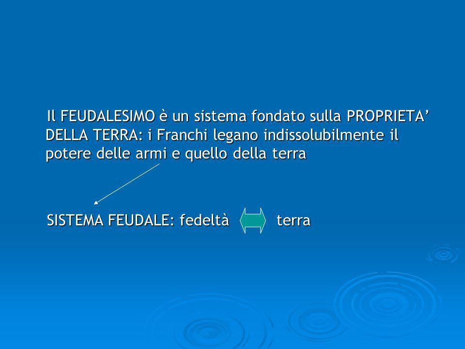 Il FEUDALESIMO è un sistema fondato sulla PROPRIETA DELLA TERRA: i Franchi legano indissolubilmente il potere delle armi e quello della terra Il FEUDA
