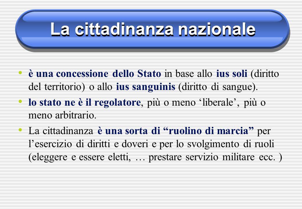 La cittadinanza nazionale è una concessione dello Stato in base allo ius soli (diritto del territorio) o allo ius sanguinis (diritto di sangue). lo st